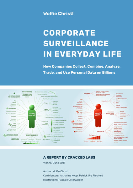 Corporate Surveillance In Everyday Life : PDF