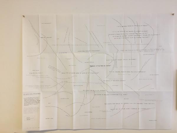 Idée de carte (multiples notions de frontières)