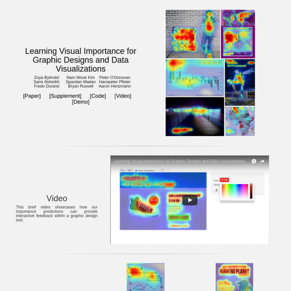 MIT: Visual Importance