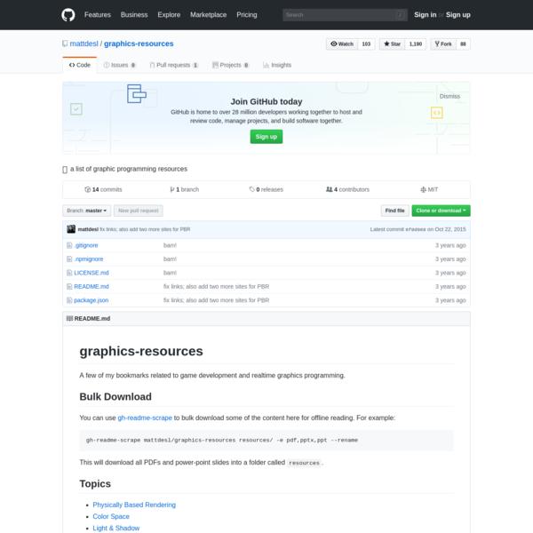 mattdesl/graphics-resources