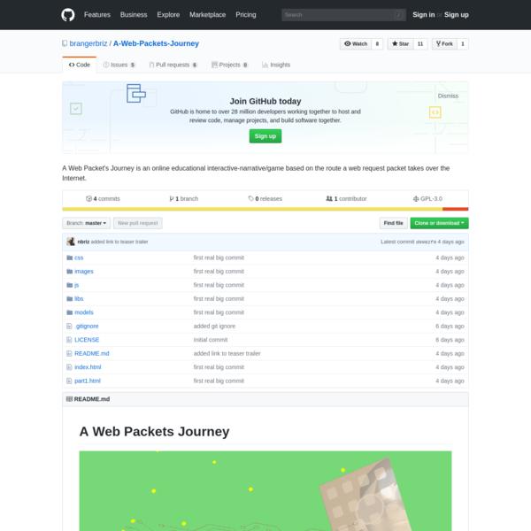 brangerbriz/A-Web-Packets-Journey