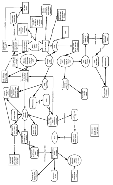 concept-map-drawn-by-university-student-as-study-aid.png