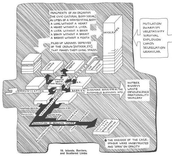 paolo-soleri-archology-001.jpg