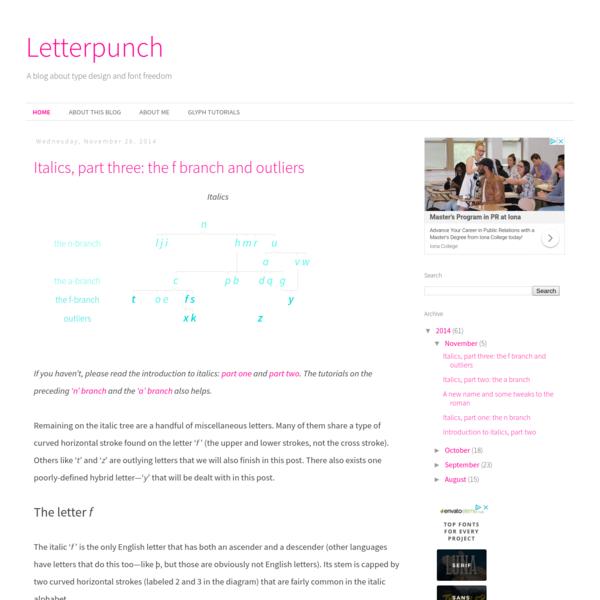 Letterpunch