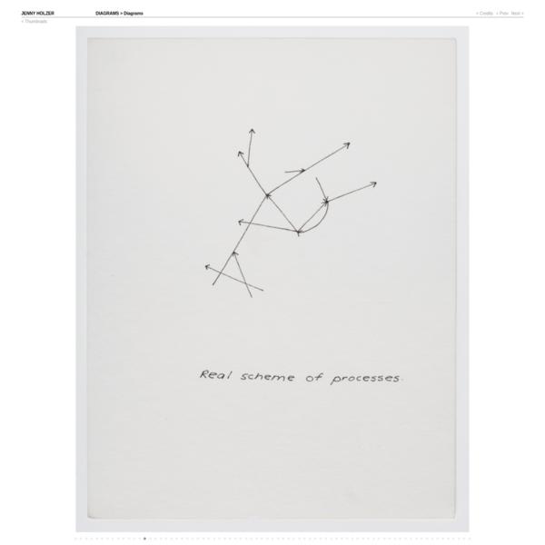 Diagrams Gallery - Jenny Holzer