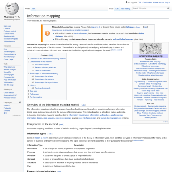 Information mapping - Wikipedia