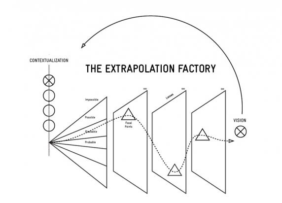 studiumgent_extrapolationfactory_572_412_c1_c_c_0_0_1.png