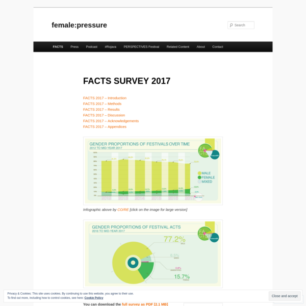 FACTS 2017 - Introduction FACTS 2017 - Methods FACTS 2017 - Results FACTS 2017 - Discussion FACTS 2017 - Acknowledgements FACTS 2017 - Appendices Infographic above by CO/RE [click on the image for large version] Infographic above by Moira Letby and CO/RE [click on the image for large version] You can download the full survey as PDF...