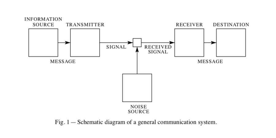 A general communication system