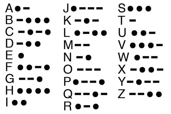learn-morse-code-alphabet.jpg