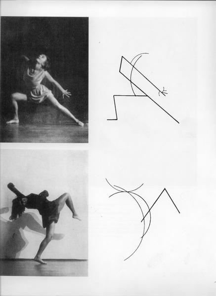 Kandinsky & Gret Palucca