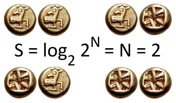 entropy_flip_2_coins.jpg