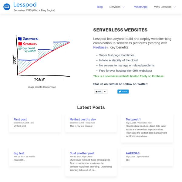 Lesspod - Serverless Websites