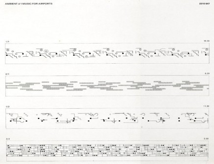 Brian-Eno-Ambient-1-Music-For-Airports-1-436x335.jpg