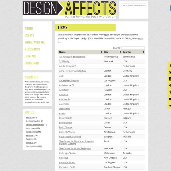 Firms - Design Affects
