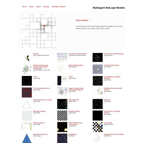 Multiagent NetLogo Models