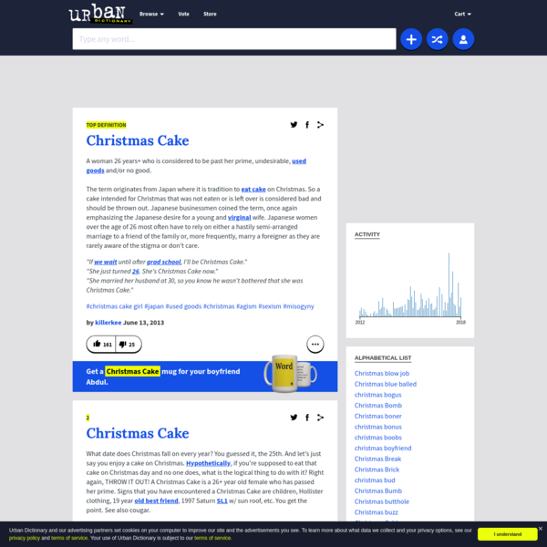 Urban Dictionary: Christmas Cake