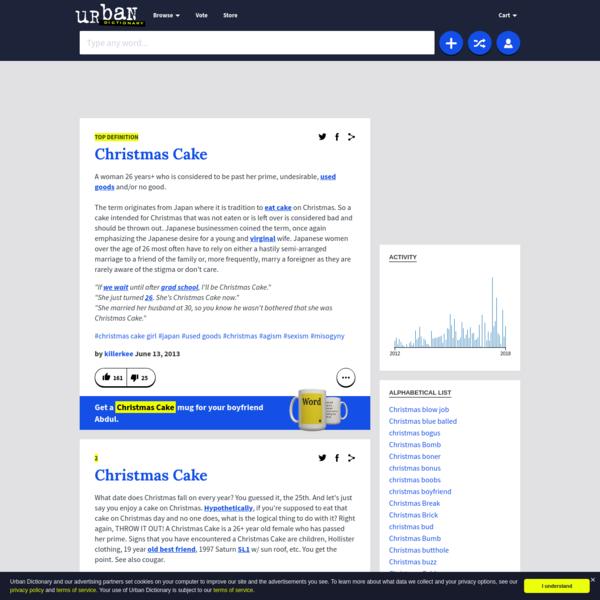 Urban Dictionary: Christmas Cake