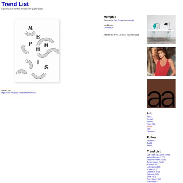 Memphis - Trend List