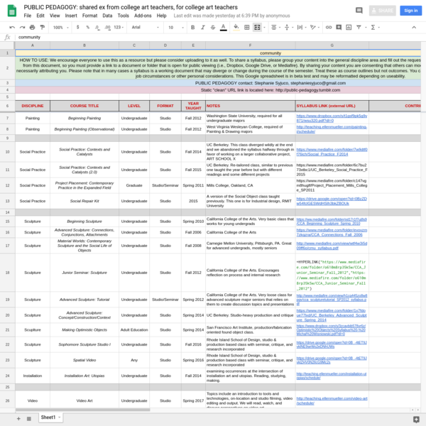 Sheet1 community HOW TO USE: We encourage everyone to use this as a resource but please consider uploading to it as well. To share a syllabus, please group your content into the general discipline area and fill out the requested fields. All content is meant to be linked externally from this do...
