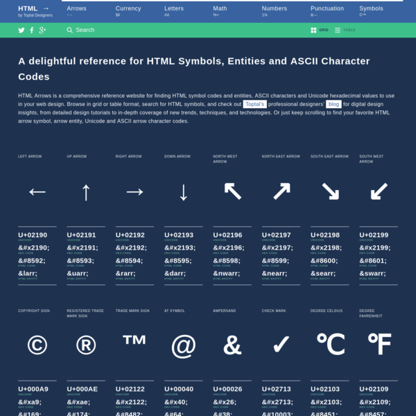 Easily find HTML symbols, entities, characters and codes with ASCII, HEX, CSS and Unicode values for HTML arrow, ASCII arrow, and more in grid or table format.