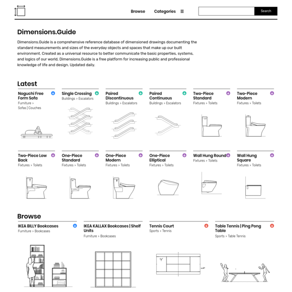 Dimensions.Guide   The Spatial Reference Database