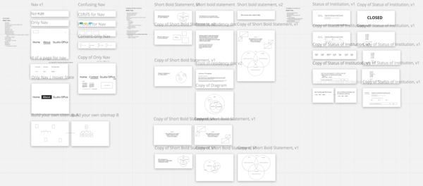 wanted to capture all the ideas from today in one screengrab so it's a little hard to see, but a lotta fun ideas in here   can checkout the next image for a detail of the written ideas! -norm