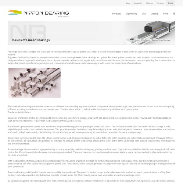 Basics of Linear Bearings