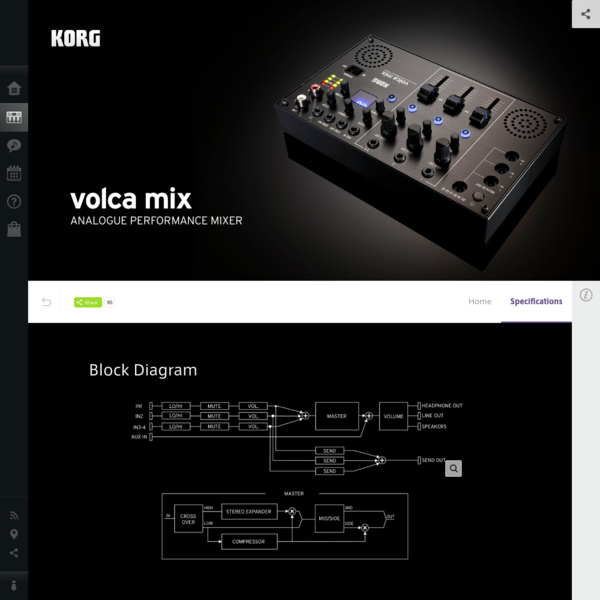 Specifications | volca mix - ANALOGUE PERFORMANCE MIXER | KORG (USA)