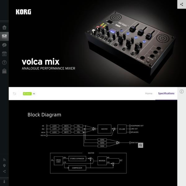 Specifications | volca mix - ANALOGUE PERFORMANCE MIXER | KORG (USA)