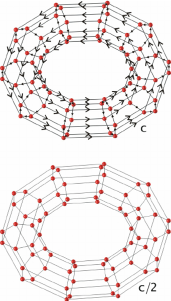 directed-torus-network-and-the-corresponding-symmetrized-network.png