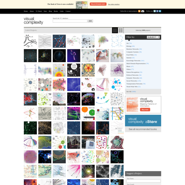 visualcomplexity.com | A visual exploration on mapping complex networks