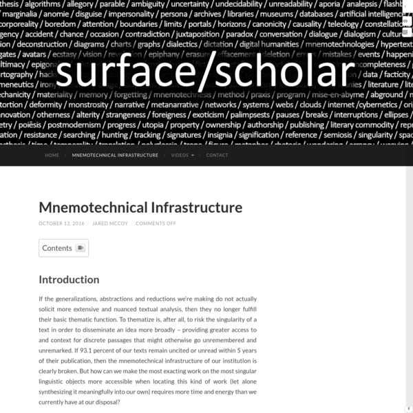 Mnemotechnical Infrastructure – Surface Scholar