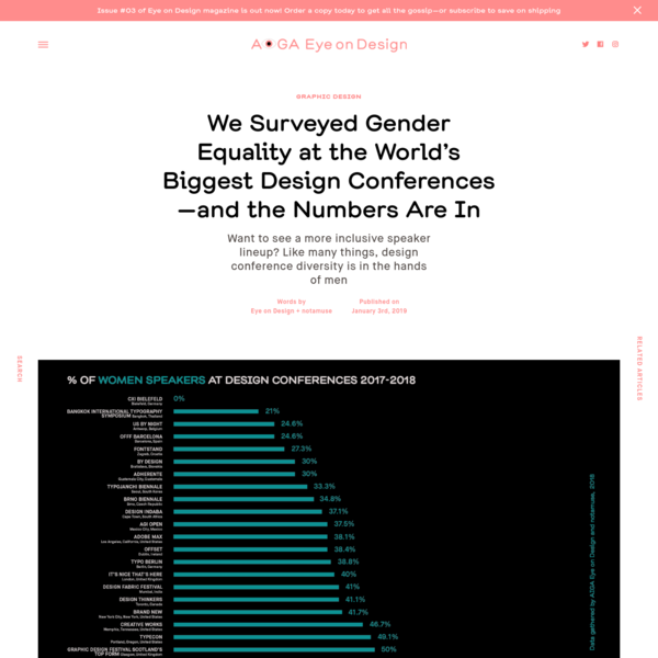 We Surveyed Gender Equality at the World's Biggest Design Conferences-and the Numbers Are In