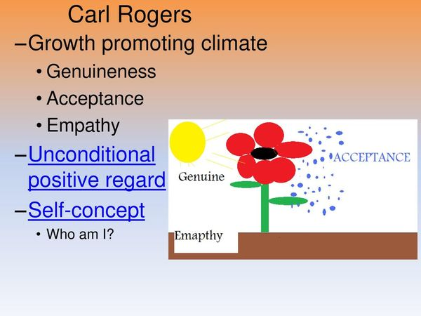 Carl Rogers' Growth Promoting Climate