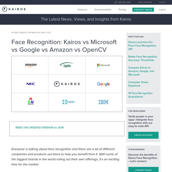 Face Recognition: Kairos vs Microsoft vs Google vs Amazon vs OpenCV