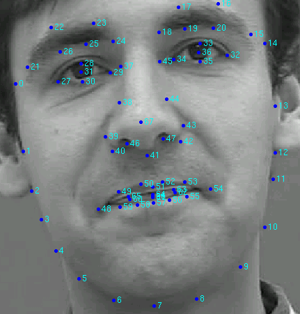 frank-pts.png