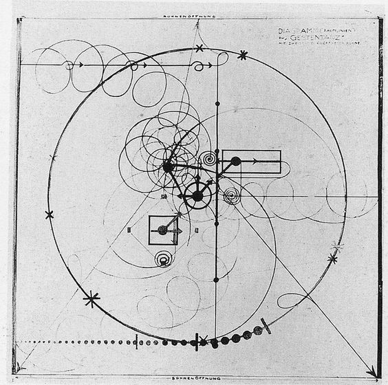 Oskar Schlemmer, Diagram for Gesture Dance, 1926