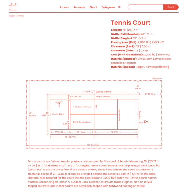 Tennis Court Dimensions & Drawings | Dimensions.Guide