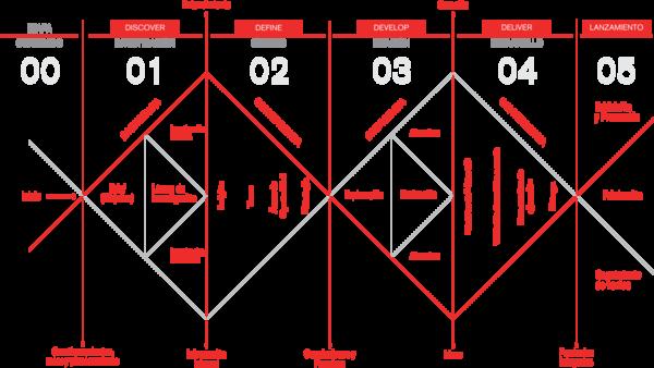 jorge-diego-etienne-metodologia-disen-o.png