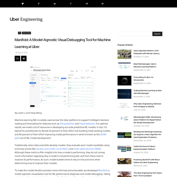 By Lezhi Li and Yang Wang Machine learning (ML) is widely used across the Uber platform to support intelligent decision making and forecasting for features such as ETA prediction and fraud detection . For optimal results, we invest a lot of resources in developing accurate predictive ML models.