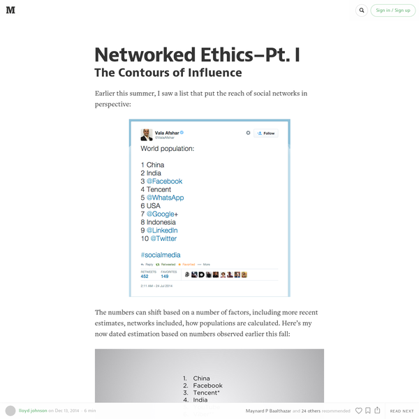Networked Ethics - Pt. I