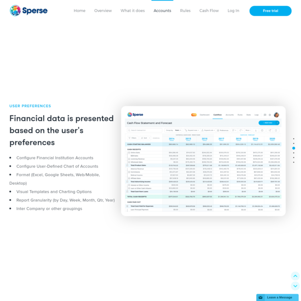 Sperse CFO : Real-time cash flow analysis and forecasting software with AI