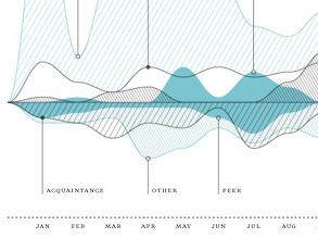landscape-statistical-18.png