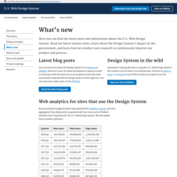 What's new | U.S. Web Design System