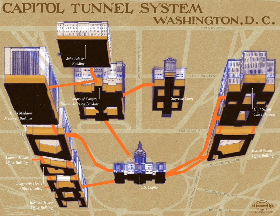 US Capitol Tunnel System