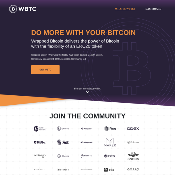 WBTC Wrapped Bitcoin an ERC20 token backed 1:1 with Bitcoin
