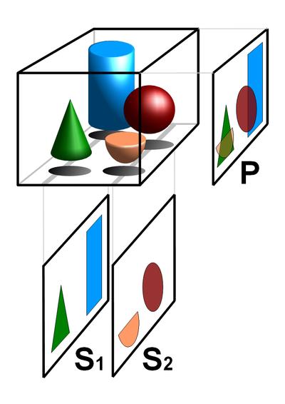400px-tomographyprinciple_illustration.png