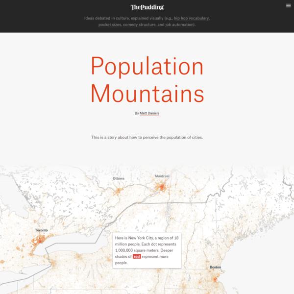 Population Mountains