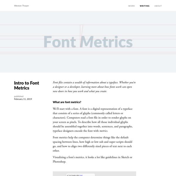 Intro to Font Metrics